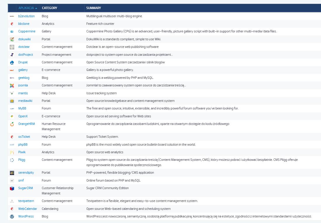 Instalacja CMS WordPress w Panelu Klienta